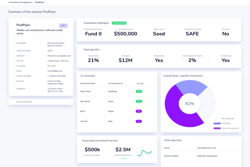 Investment profiles