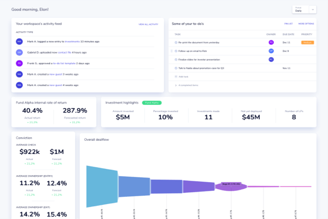 Automated reporting and LP dashboard